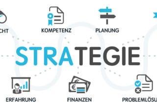 Mindmap zu Strategie mit Planung, Kompetenz, Weitsicht, Zielen, Finanzen uvm.