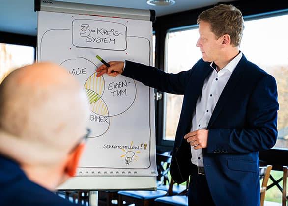 Specjalista firmy KERN, dr Peter Slawek, objaśnia system 3-obwodowy